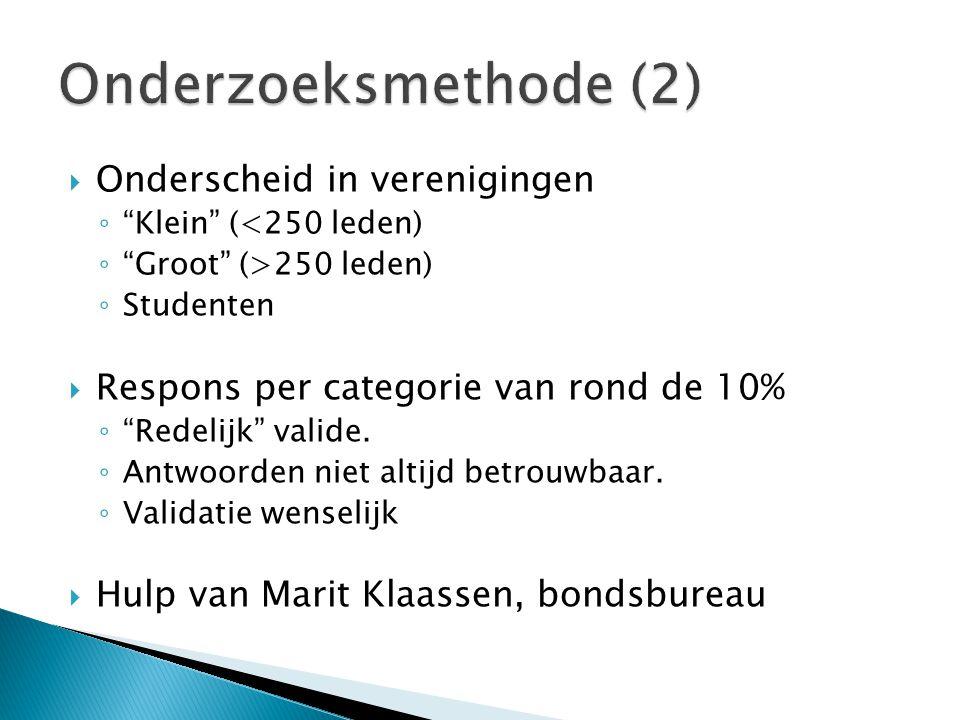  Onderscheid in verenigingen ◦ Klein (<250 leden) ◦ Groot (>250 leden) ◦ Studenten  Respons per categorie van rond de 10% ◦ Redelijk valide.