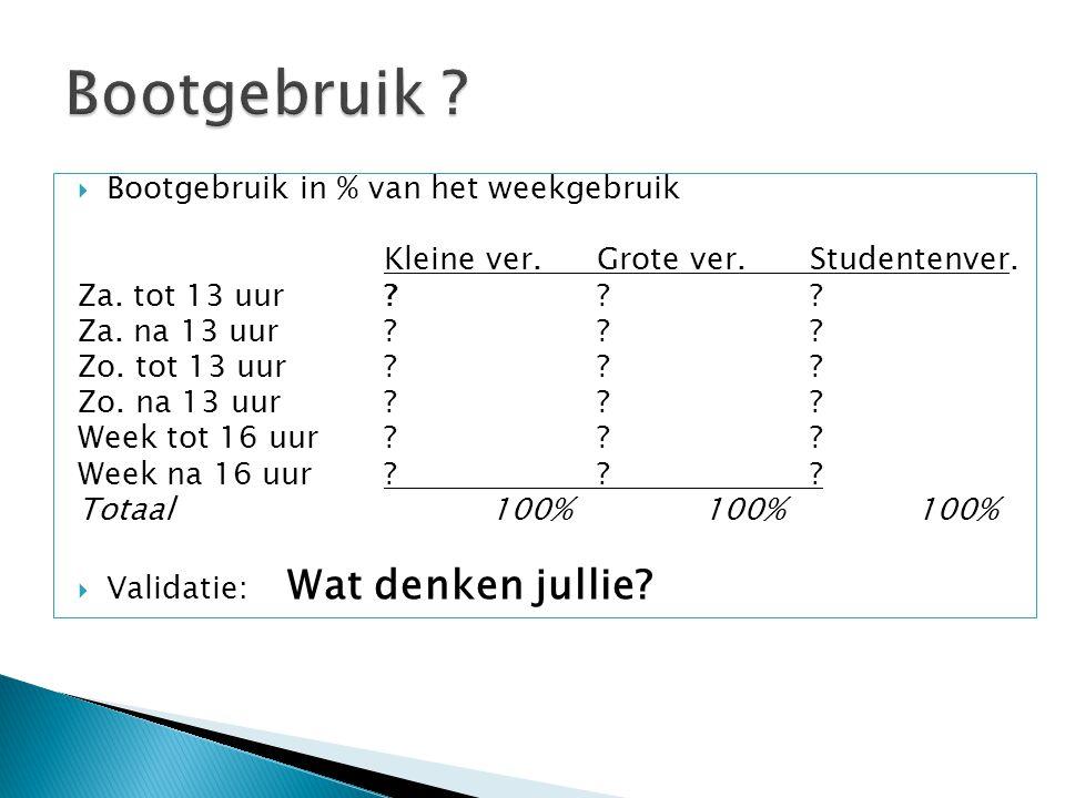Artikel meenemen Feedback welkom: dheijnis@xs4all.nl.