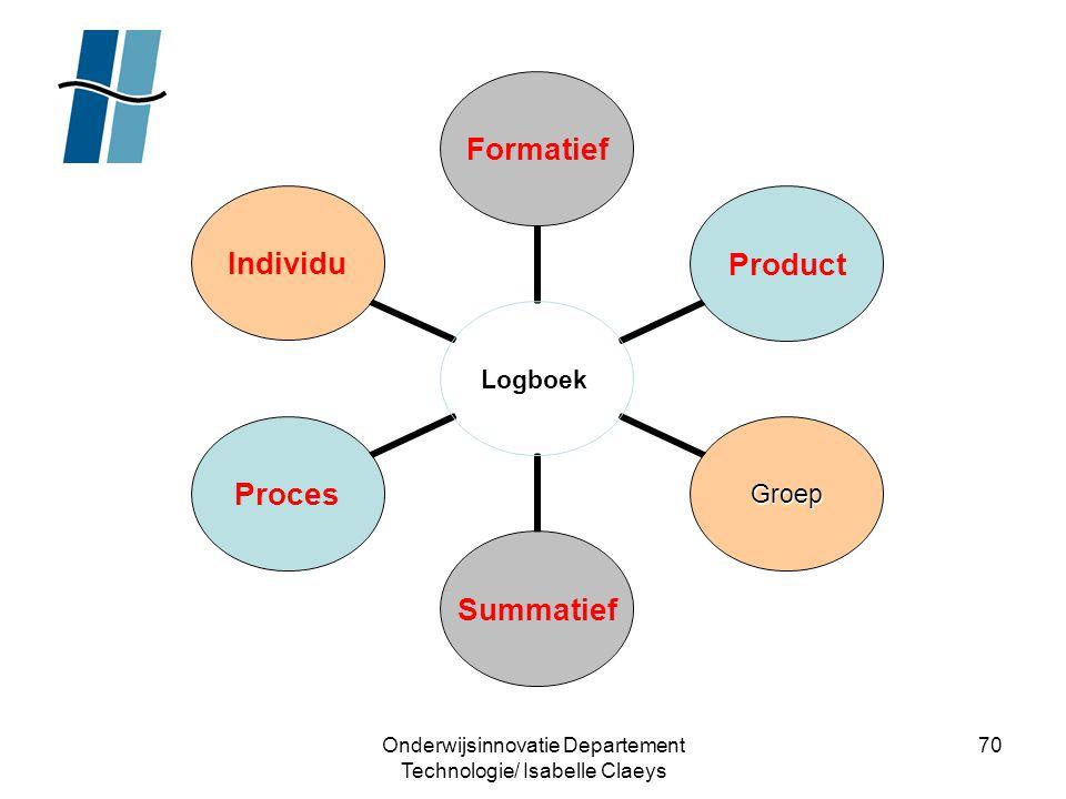 Onderwijsinnovatie Departement Technologie/ Isabelle Claeys 70 Logboek FormatiefProduct GroepSummatiefProcesIndividu