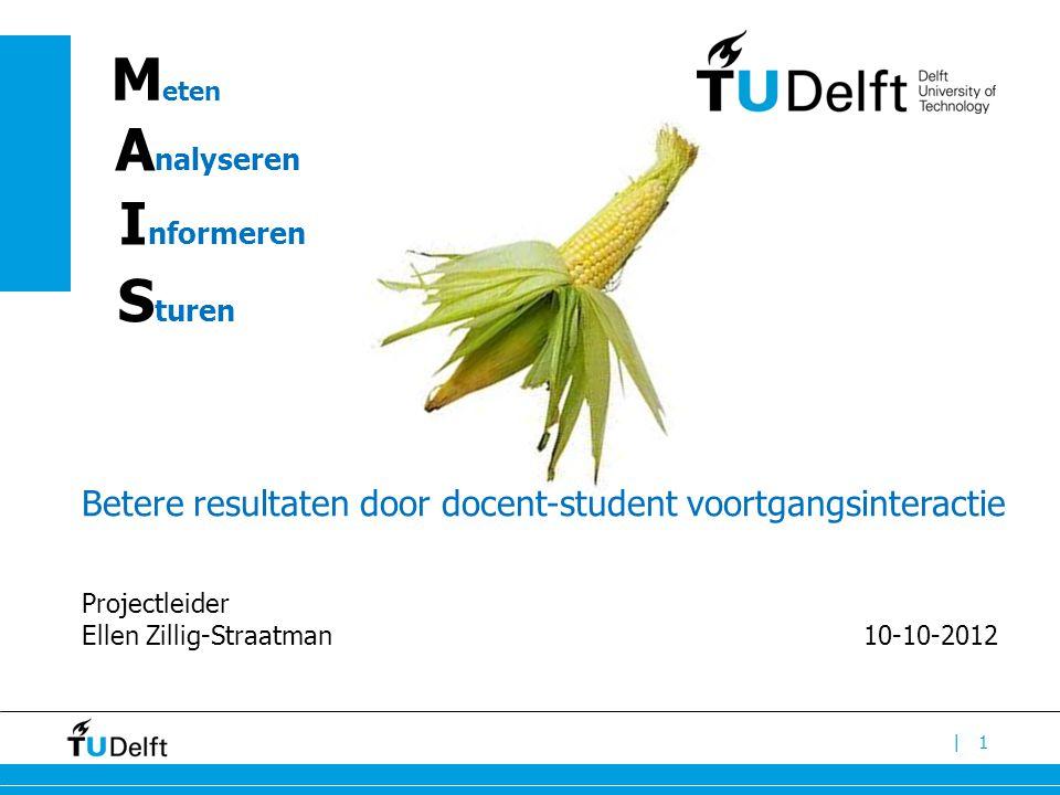 |1 10-10-2012 S turen Betere resultaten door docent-student voortgangsinteractie Projectleider Ellen Zillig-Straatman M eten A nalyseren I nformeren