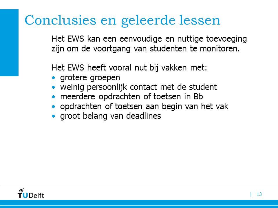 | Conclusies en geleerde lessen Het EWS kan een eenvoudige en nuttige toevoeging zijn om de voortgang van studenten te monitoren. Het EWS heeft vooral