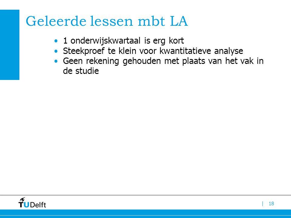 | Geleerde lessen mbt LA 1 onderwijskwartaal is erg kort Steekproef te klein voor kwantitatieve analyse Geen rekening gehouden met plaats van het vak in de studie 18