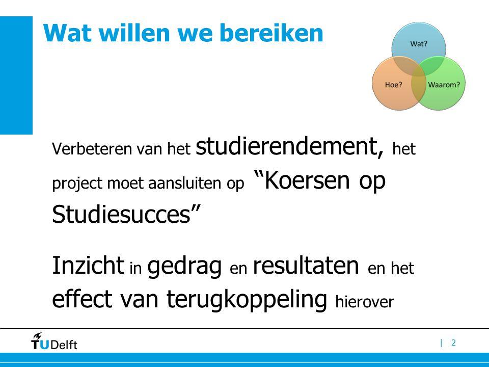 |2 Wat willen we bereiken Verbeteren van het studierendement, het project moet aansluiten op Koersen op Studiesucces Inzicht in gedrag en resultaten en het effect van terugkoppeling hierover