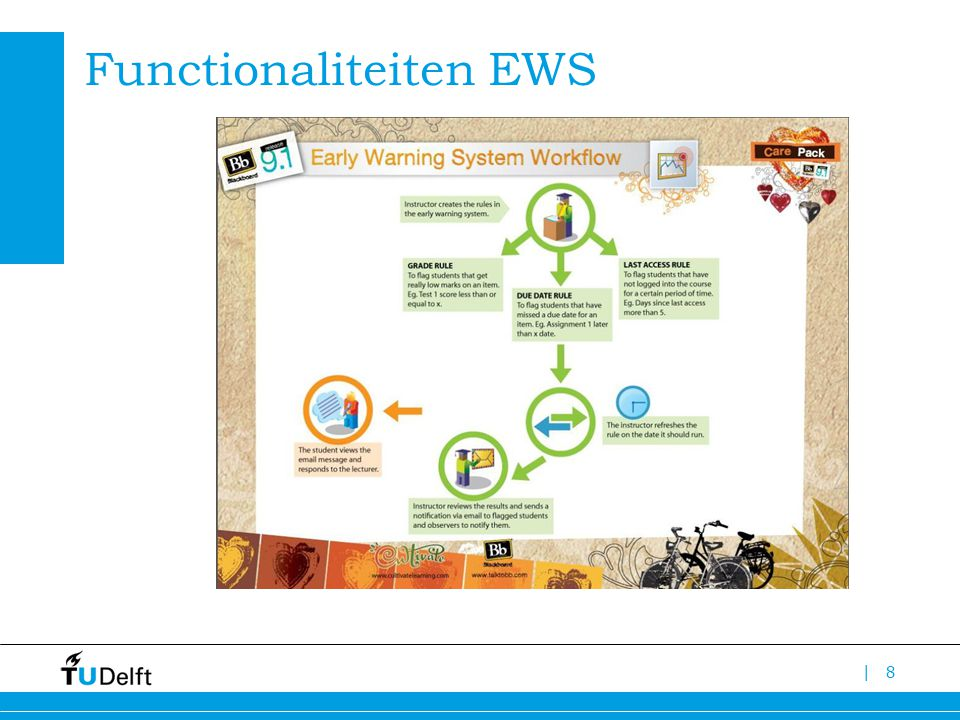 | Functionaliteiten EWS 8