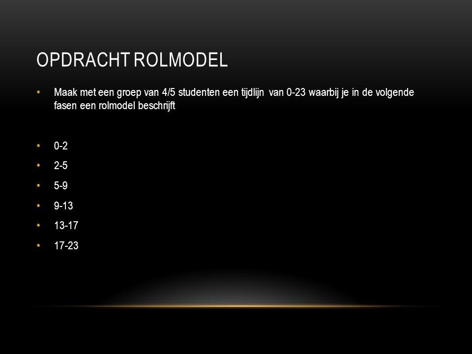 OPDRACHT ROLMODEL Maak met een groep van 4/5 studenten een tijdlijn van 0-23 waarbij je in de volgende fasen een rolmodel beschrijft 0-2 2-5 5-9 9-13 13-17 17-23