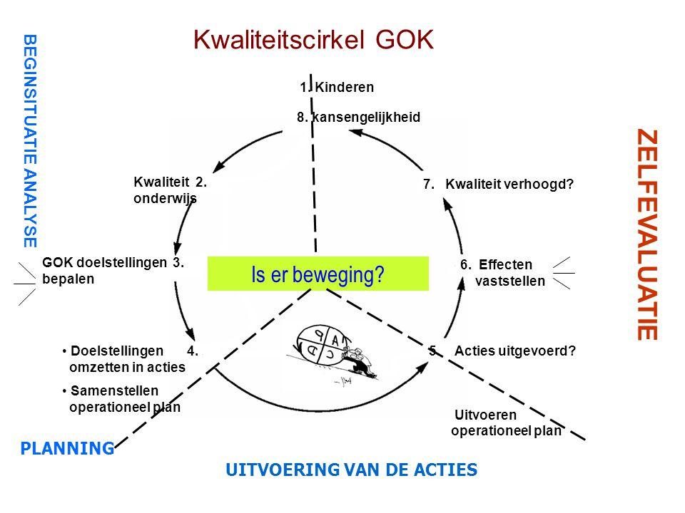 RECEPT VOOR EEN GESLAAGDE EVALUATIE Layout Edwin Kindermans
