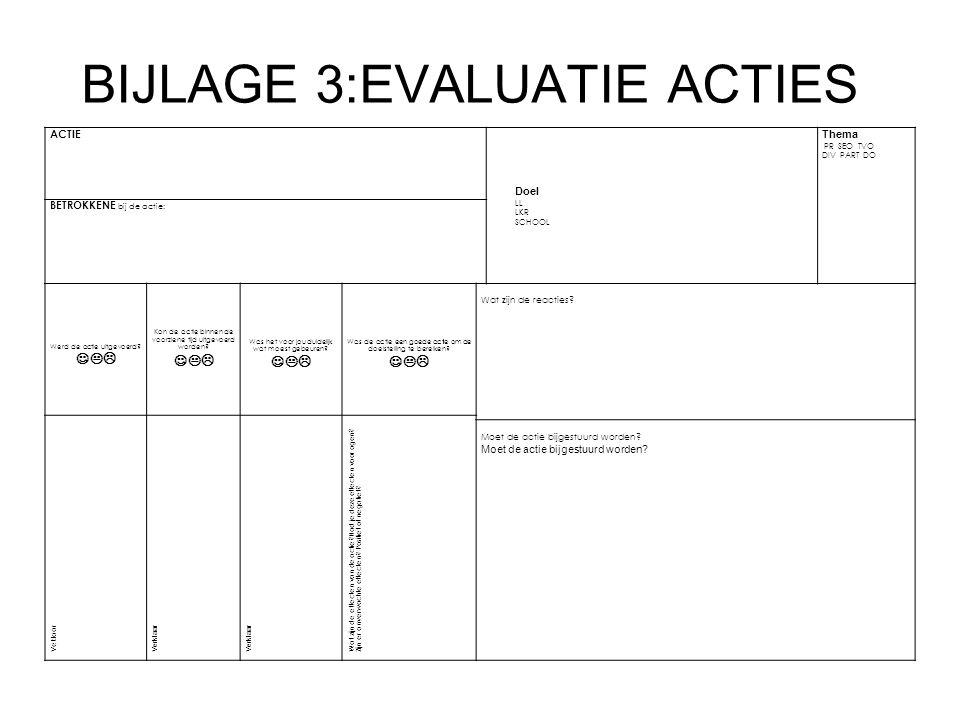 BIJLAGE 3:EVALUATIE ACTIES ACTIE Doel LL LKR SCHOOL Thema PR SEO TVO DIV PART DO BETROKKENE bij de actie: Werd de actie uitgevoerd?  Kon de actie bi