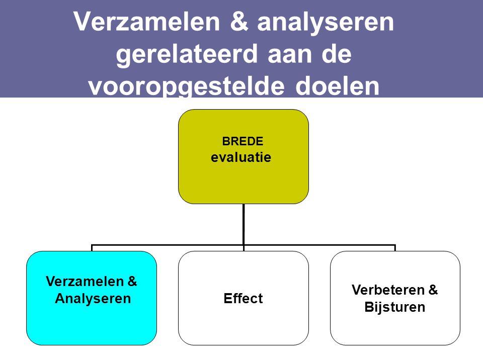 Verzamelen & analyseren gerelateerd aan de vooropgestelde doelen BREDE evaluatie Verzamelen & AnalyserenEffect Verbeteren & Bijsturen