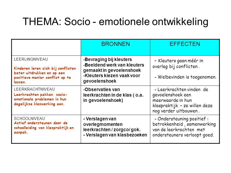 THEMA: Socio - emotionele ontwikkeling BRONNENEFFECTEN LEERLINGNIVEAU Kinderen leren zich bij conflicten beter uitdrukken en op een positieve manier c