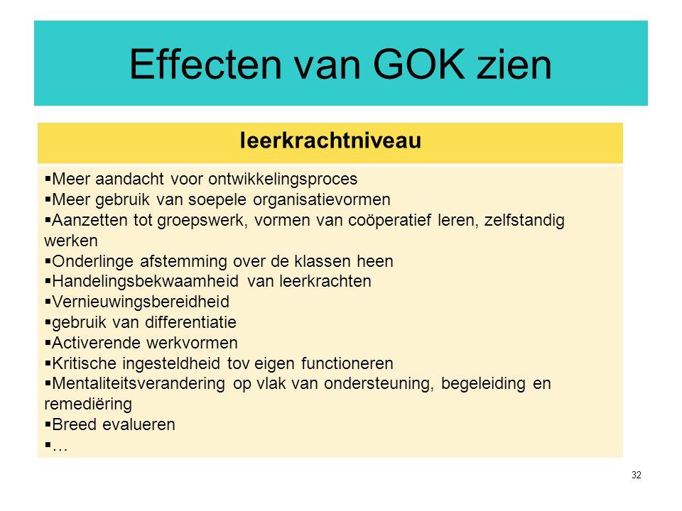 32 Effecten van GOK zien leerkrachtniveau  Meer aandacht voor ontwikkelingsproces  Meer gebruik van soepele organisatievormen  Aanzetten tot groeps