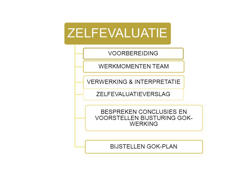 VOORBEREIDING Layout Edwin Kindermans  Keuze maken over: de instrumenten die je gaat gebruiken de betrokken partijen en de bronnen die je wil aanspreken welke actie/doel evalueert het GOKteam, het team, de leerling, de ouder, externen.