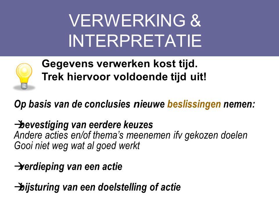 VERWERKING & INTERPRETATIE Layout Edwin Kindermans Gegevens verwerken kost tijd. Trek hiervoor voldoende tijd uit! Op basis van de conclusies n ieuwe