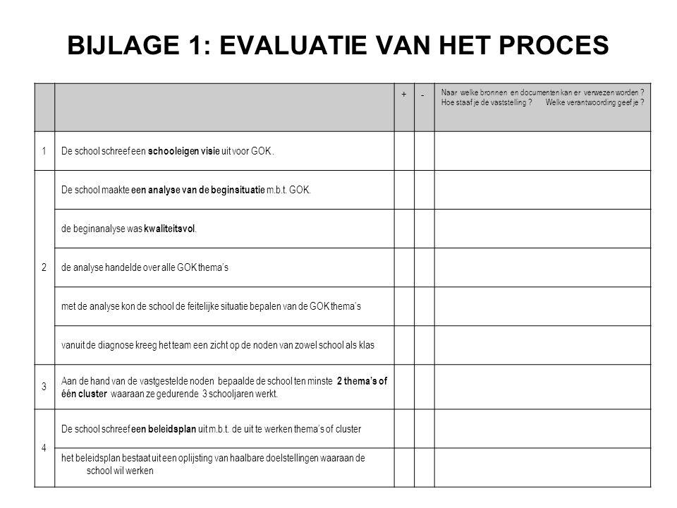 BIJLAGE 1: EVALUATIE VAN HET PROCES +- Naar welke bronnen en documenten kan er verwezen worden ? Hoe staaf je de vaststelling ? Welke verantwoording g