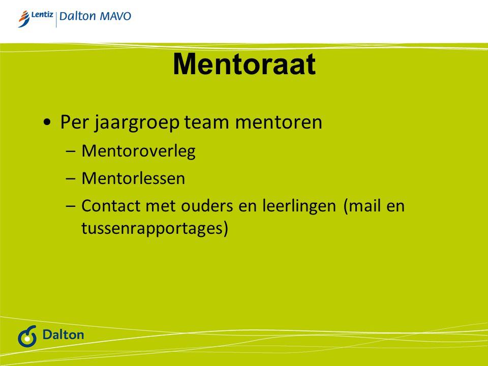 Uitdagingen Opbrengstgericht werken en Dalton Daltontaken en aftekenen (SOM) Doorlopende leerlijnen (klas 1 tot MBO)