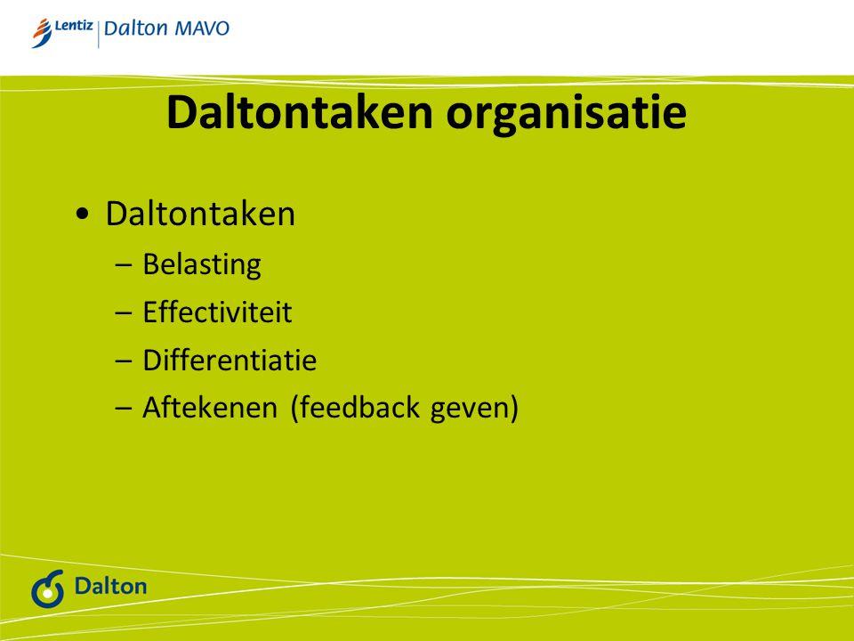 Daltontaken organisatie Daltontaken –Belasting –Effectiviteit –Differentiatie –Aftekenen (feedback geven)