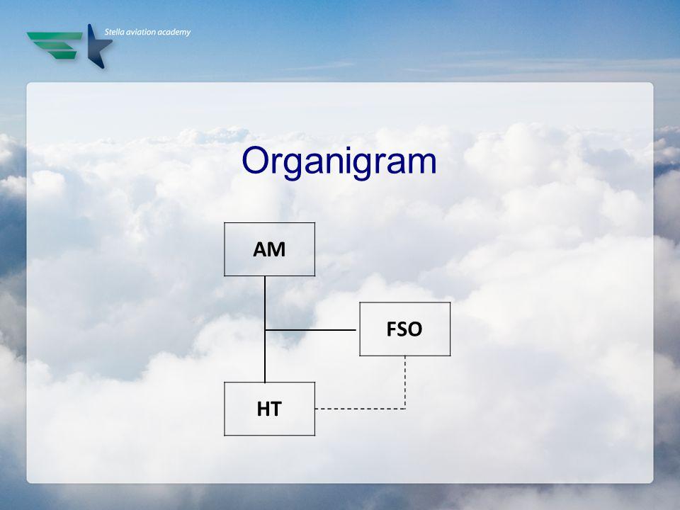 Organigram AM FSO HT