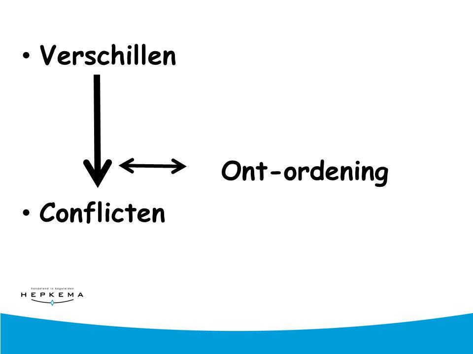 Verschillen Conflicten © 2011 Ont-ordening
