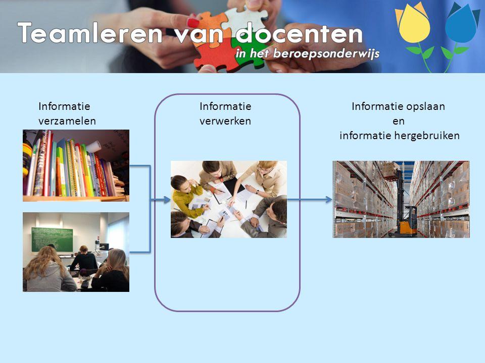 Teamleren Informatie verzamelen Informatie verwerken Informatie opslaan en informatie hergebruiken