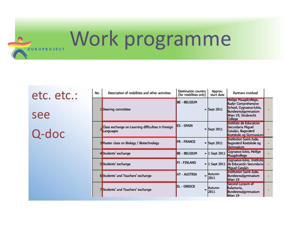 Work programme etc. etc.: see Q-doc