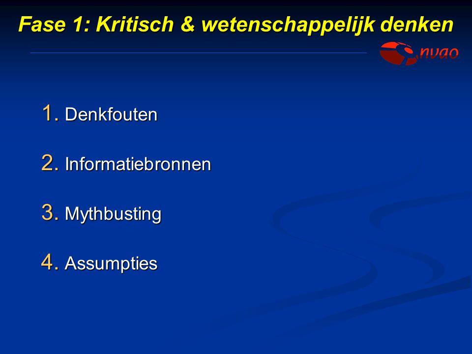 1. Denkfouten 2. Informatiebronnen 3. Mythbusting 4. Assumpties Fase 1: Kritisch & wetenschappelijk denken
