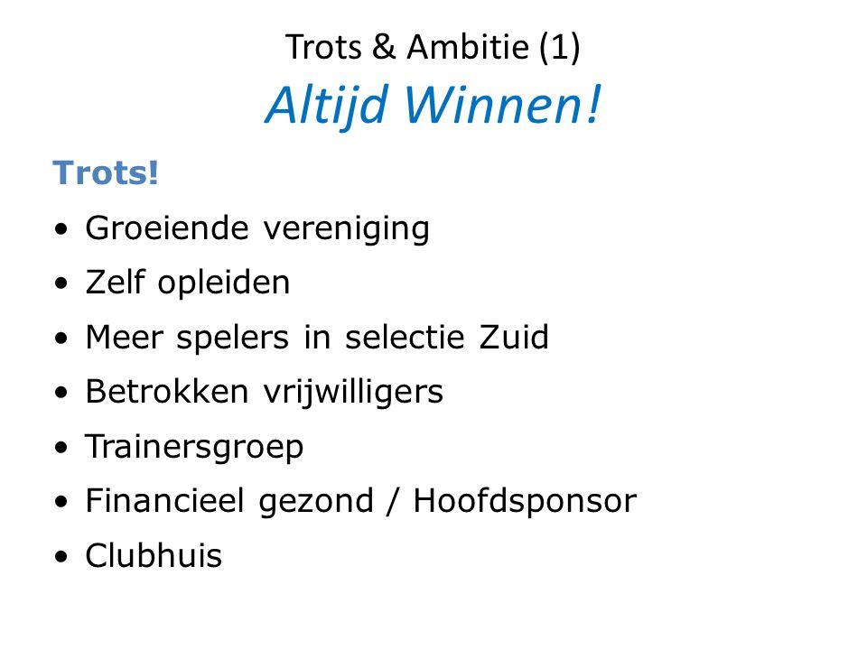 Trots & Ambitie (1) Altijd Winnen.Trots.