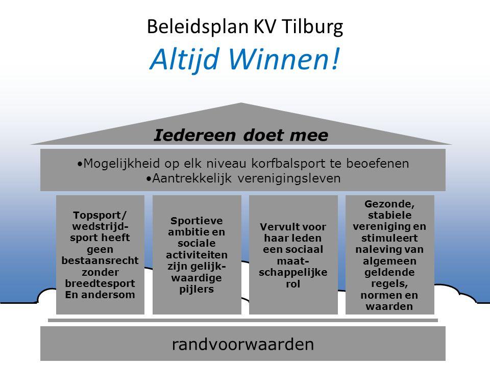 Beleidsplan KV Tilburg Altijd Winnen.