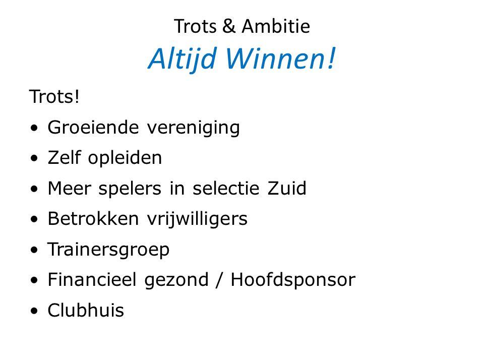 Trots & Ambitie Altijd Winnen.Trots.