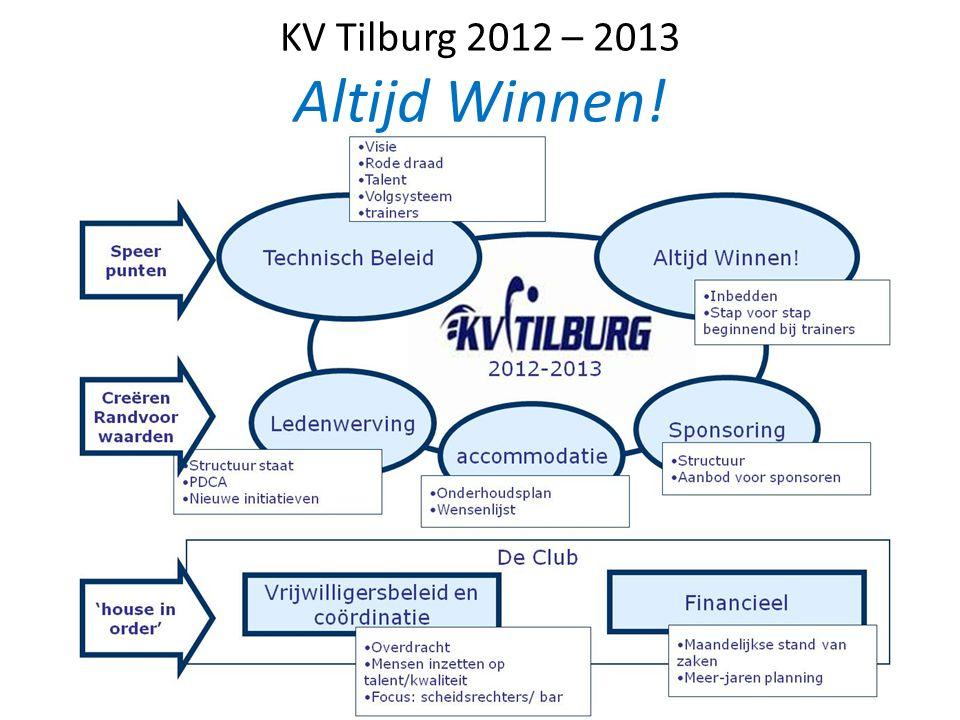 KV Tilburg 2012 – 2013 Altijd Winnen!