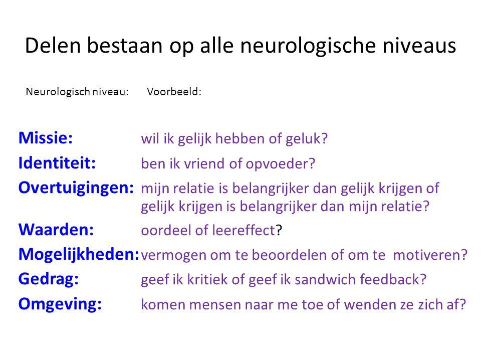 Delen bestaan op alle neurologische niveaus Missie: wil ik gelijk hebben of geluk? Identiteit: ben ik vriend of opvoeder? Overtuigingen: mijn relatie