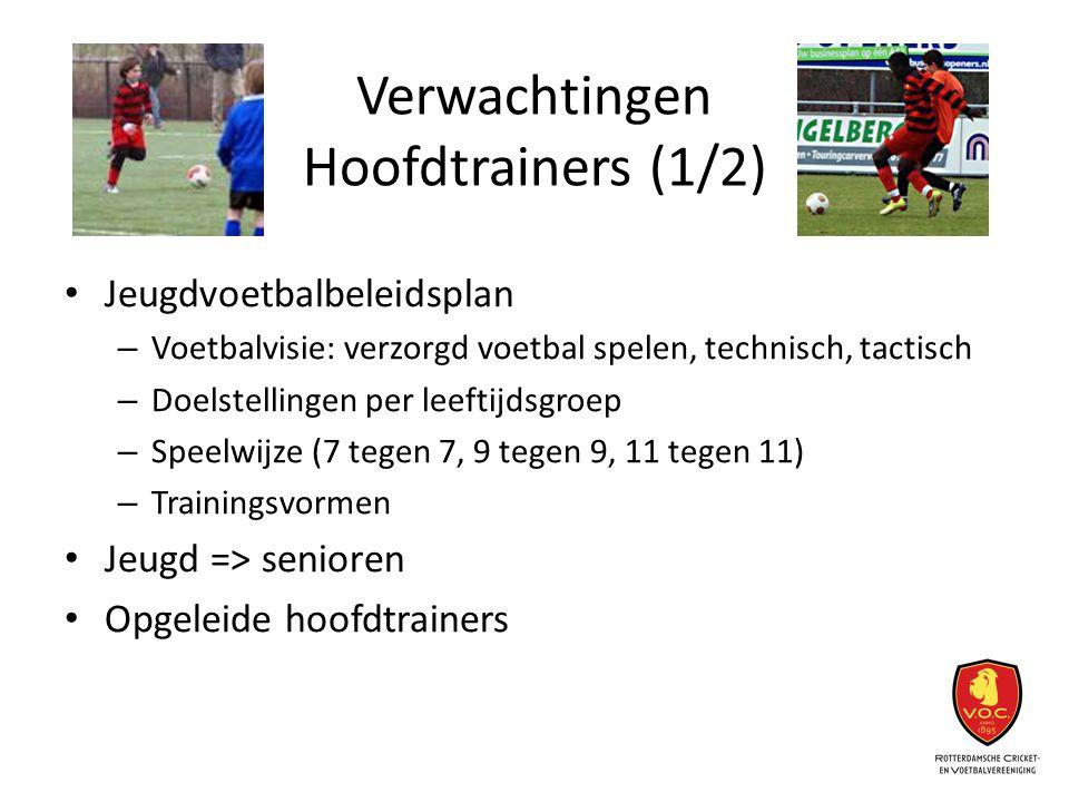 Verwachtingen Hoofdtrainers (1/2) Jeugdvoetbalbeleidsplan – Voetbalvisie: verzorgd voetbal spelen, technisch, tactisch – Doelstellingen per leeftijdsg