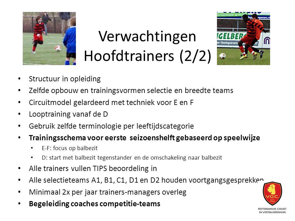 Agenda info-avond in oktober Jeugdvoetbalbeleidsplan Vervolg Positief Coachen Samenvatting speerpunten Gastspreker Combinatie met coaches/managers overleg