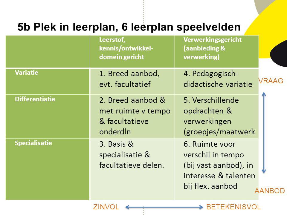 5b Plek in leerplan, 6 leerplan speelvelden Leerstof, kennis/ontwikkel- domein gericht Verwerkingsgericht (aanbieding & verwerking) Variatie 1. Breed