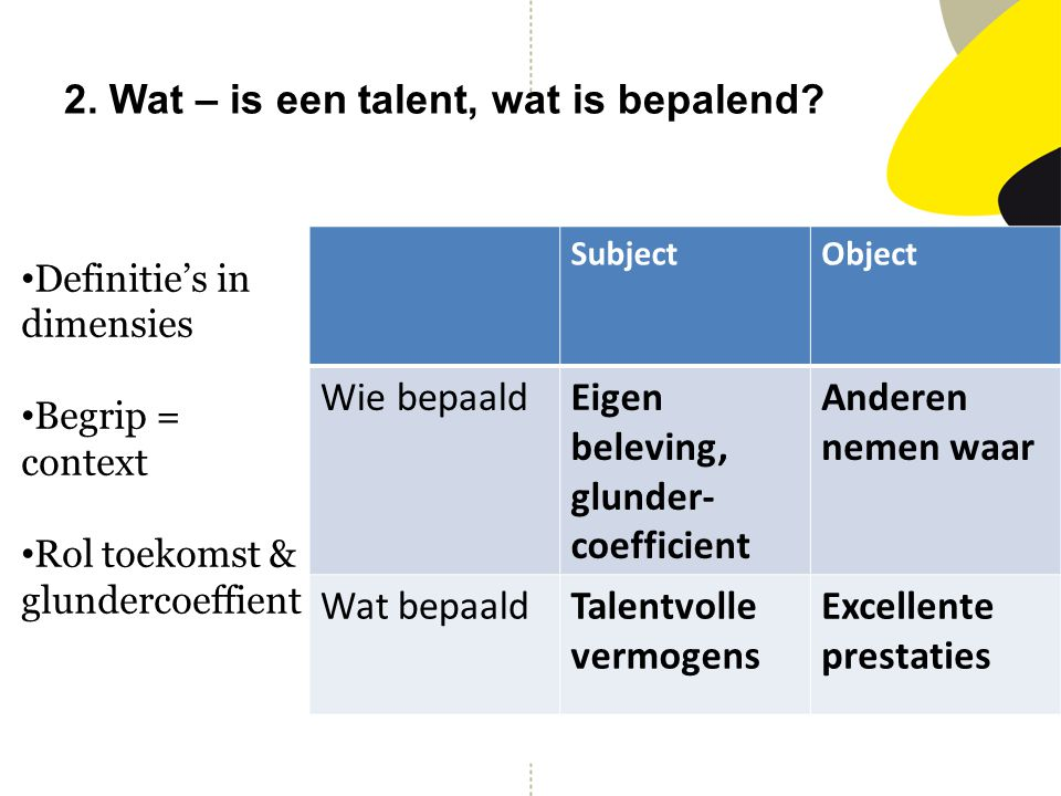 2. Wat – is een talent, wat is bepalend? Definitie's in dimensies Begrip = context Rol toekomst & glundercoeffient SubjectObject Wie bepaaldEigen bele