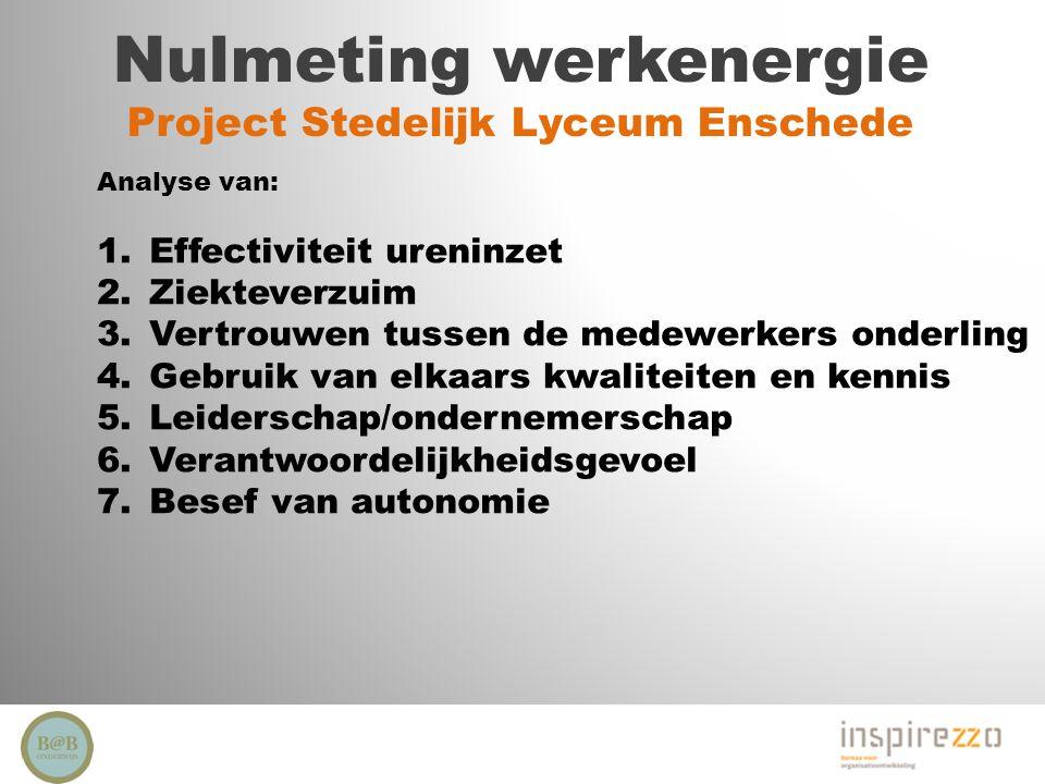 Nulmeting werkenergie Project Stedelijk Lyceum Enschede Analyse van: 1.Effectiviteit ureninzet 2.Ziekteverzuim 3.Vertrouwen tussen de medewerkers onde