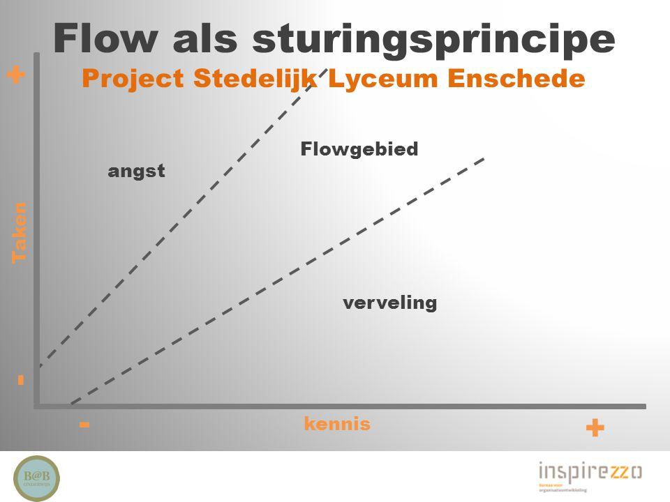 Flow als sturingsprincipe Project Stedelijk Lyceum Enschede kennis Taken - + - + verveling angst Flowgebied