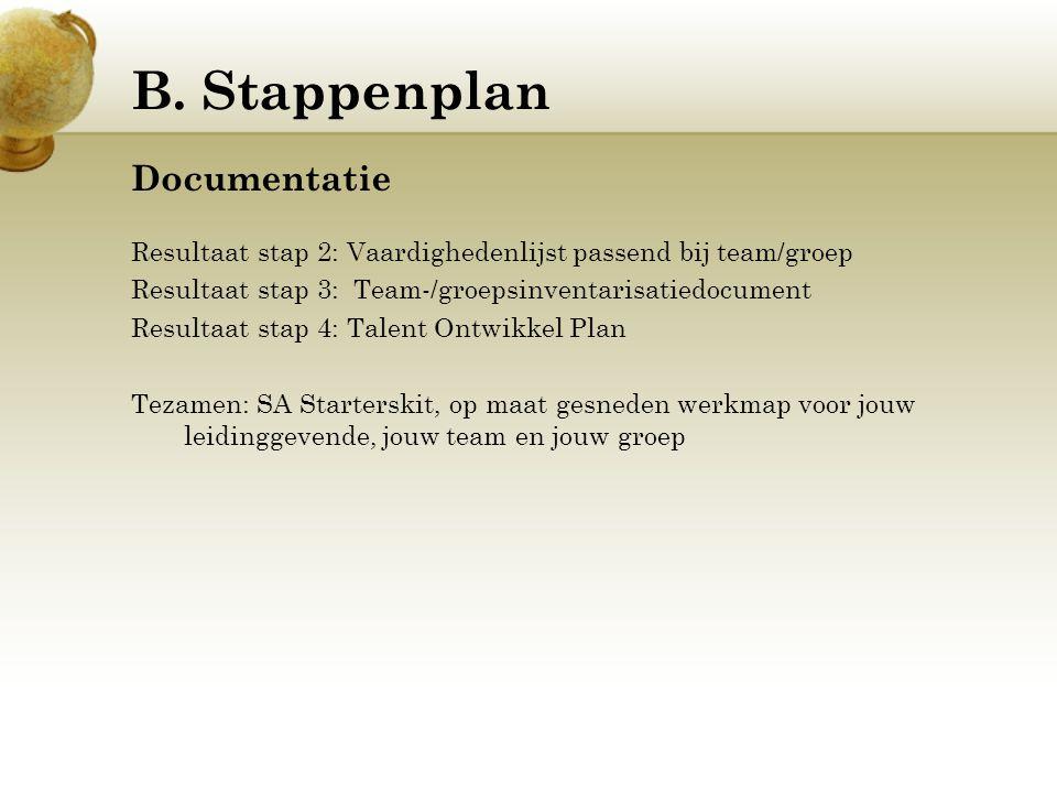 B. Stappenplan Documentatie Resultaat stap 2: Vaardighedenlijst passend bij team/groep Resultaat stap 3: Team-/groepsinventarisatiedocument Resultaat