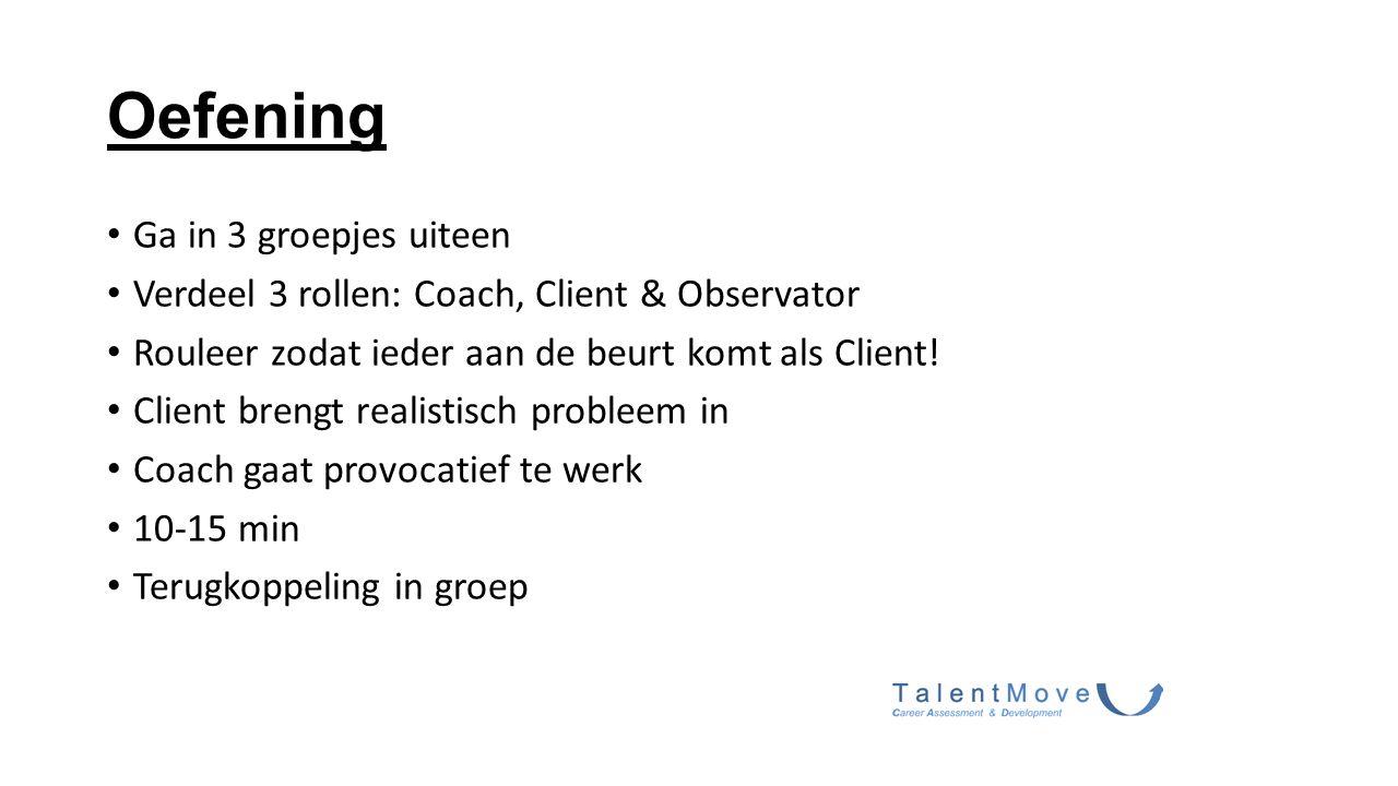 Oefening Ga in 3 groepjes uiteen Verdeel 3 rollen: Coach, Client & Observator Rouleer zodat ieder aan de beurt komt als Client! Client brengt realisti