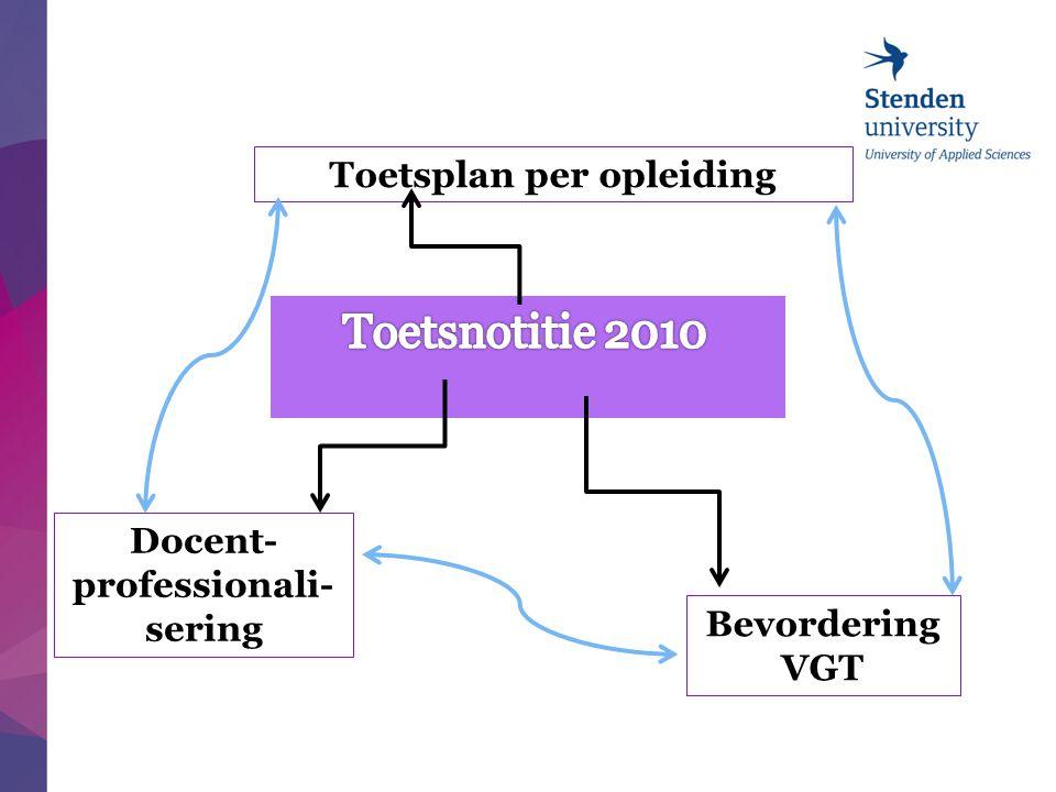 Bevordering VGT Docent- professionali- sering Toetsplan per opleiding