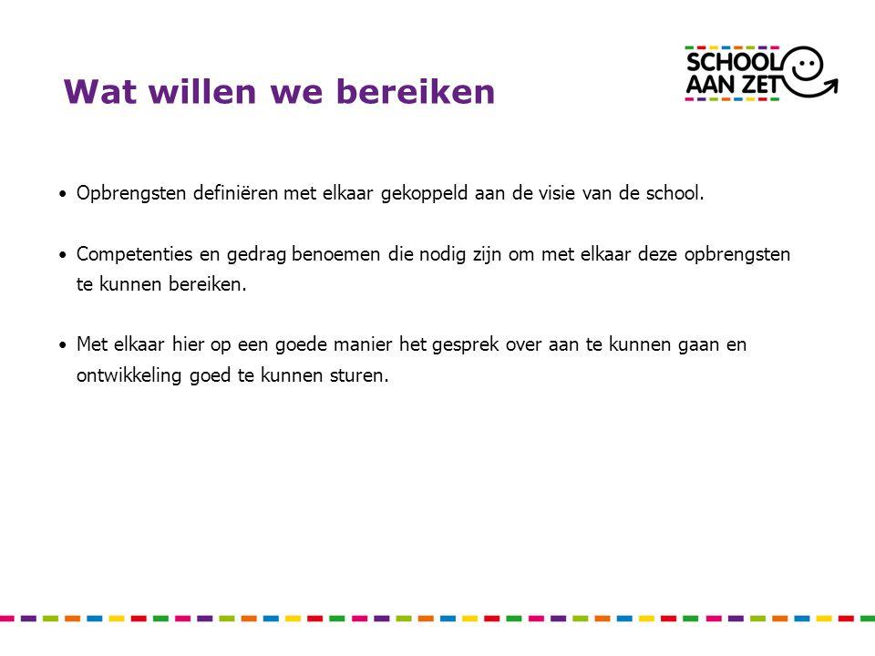 Wat willen we bereiken Opbrengsten definiëren met elkaar gekoppeld aan de visie van de school. Competenties en gedrag benoemen die nodig zijn om met e