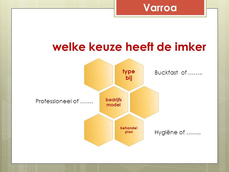 welke keuze heeft de imker type bij bedrijfs model behandel plan Varroa Buckfast of …….. Professioneel of ……. Hygiëne of ……..