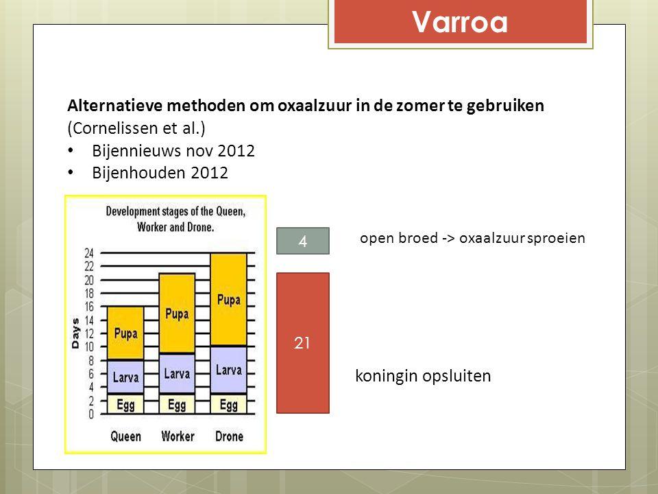 Varroa Alternatieve methoden om oxaalzuur in de zomer te gebruiken (Cornelissen et al.) Bijennieuws nov 2012 Bijenhouden 2012 4 open broed -> oxaalzuu
