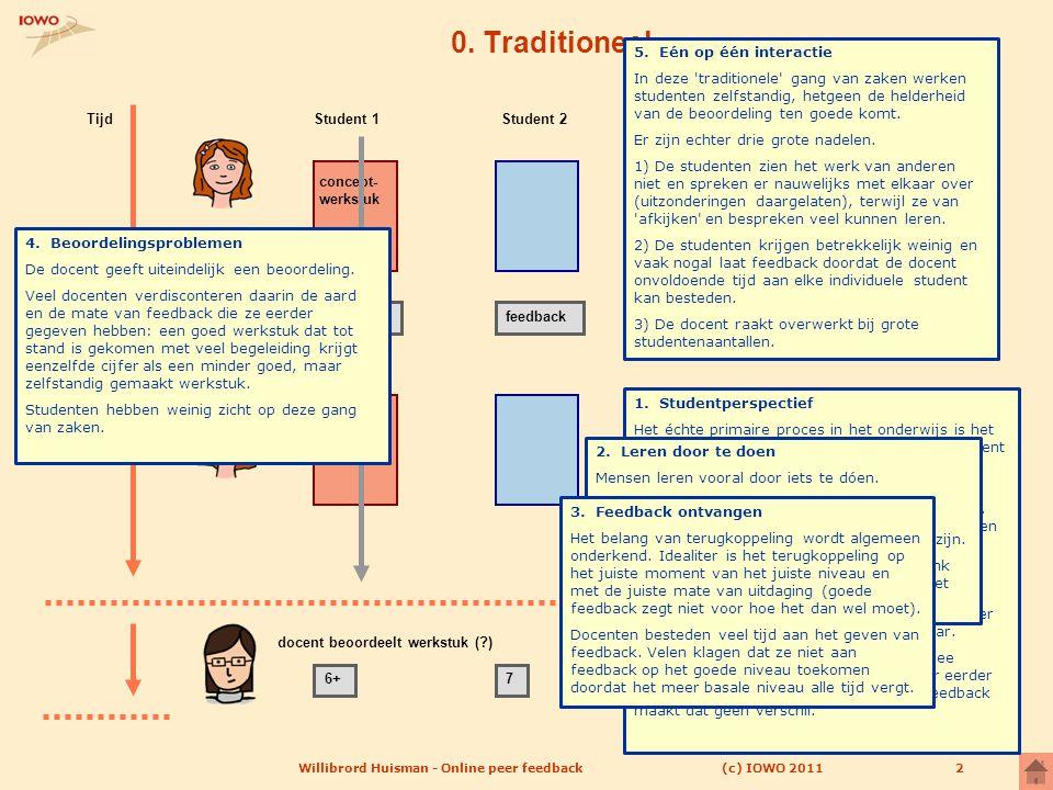 (c) IOWO 2011Willibrord Huisman - Online peer feedback2 0. Traditioneel Tijd feedback feedbackfase: - lees feedback feedback definitief werkstuk schri
