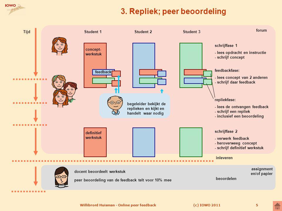 (c) IOWO 2011Willibrord Huisman - Online peer feedback5 3. Repliek; peer beoordeling Student 1Student 2Student 3 concept- werkstuk Tijd schrijffase 1