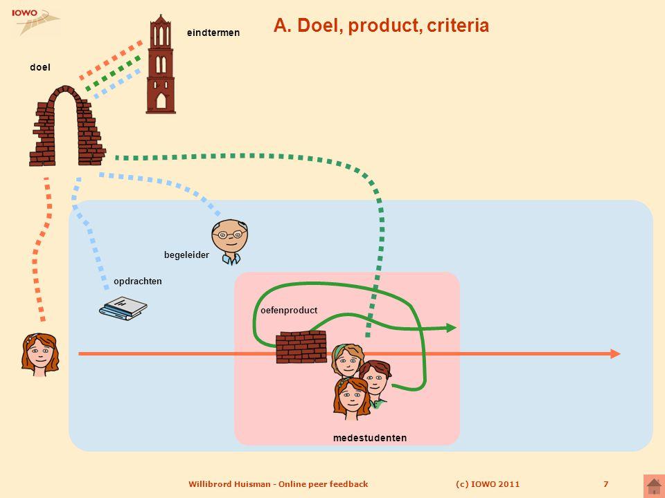(c) IOWO 2011Willibrord Huisman - Online peer feedback8 introduceren B.