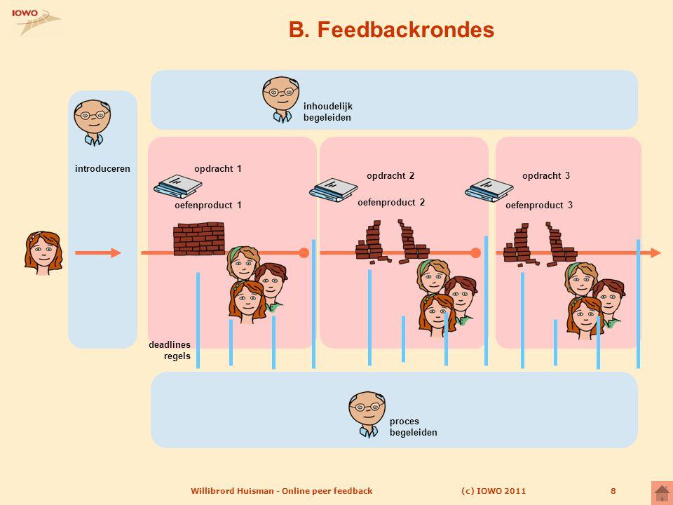 (c) IOWO 2011Willibrord Huisman - Online peer feedback8 introduceren B. Feedbackrondes oefenproduct 2 oefenproduct 1oefenproduct 3 opdracht 1 opdracht