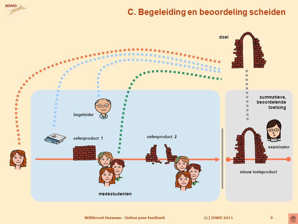 (c) IOWO 2011Willibrord Huisman - Online peer feedback10 Meer… U krijgt een mail met verwijzingen naar: deze powerpoint in zelfstudievorm webpublicatie Didactische consistentie http://www.iowo.nl/icto/elem/63 http://www.iowo.nl/icto/elem/63 praktijkvoorbeeld van Prof.