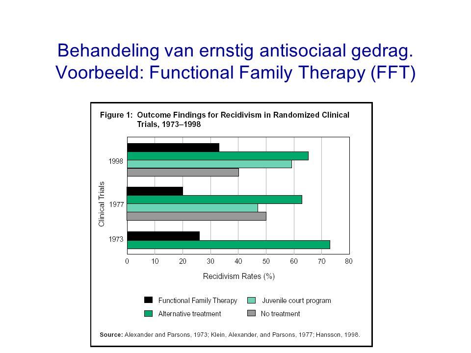 Behandeling van ernstig antisociaal gedrag. Voorbeeld: Functional Family Therapy (FFT)