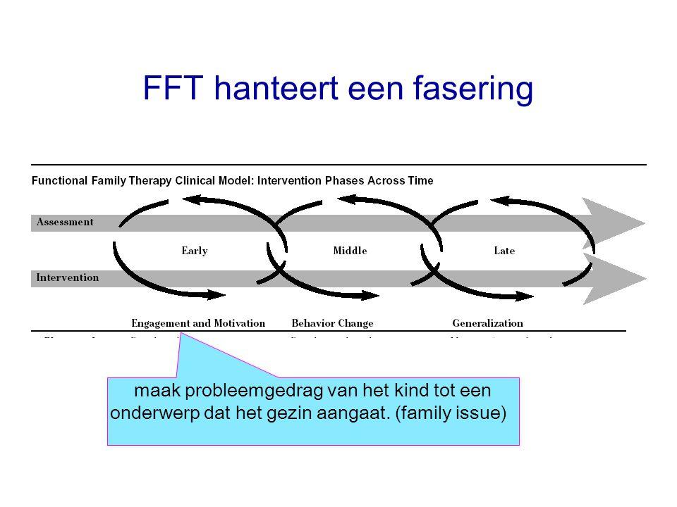 FFT hanteert een fasering maak probleemgedrag van het kind tot een onderwerp dat het gezin aangaat. (family issue)