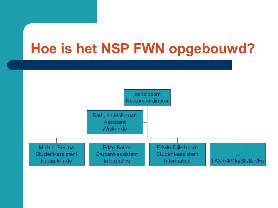 Hoe is het NSP FWN opgebouwd