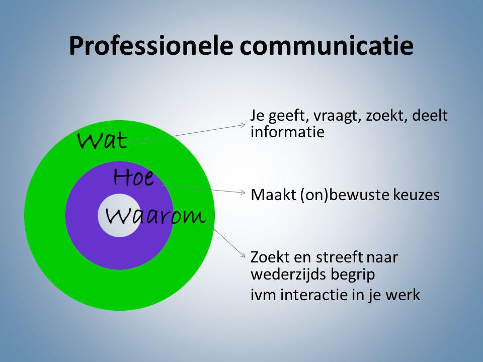 Professionele communicatie Je geeft, vraagt, zoekt, deelt informatie Maakt (on)bewuste keuzes Zoekt en streeft naar wederzijds begrip ivm interactie i